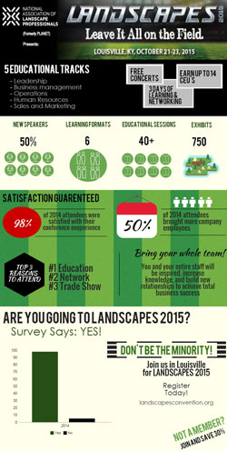 landscapes conference infographic