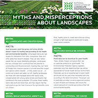 Myths and Misperceptions